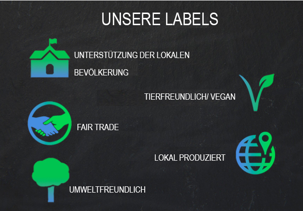 Project Cece Labels